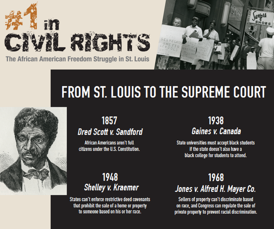 Color graphic featuring the four U.S. Supreme Court cases that originated in St. Louis